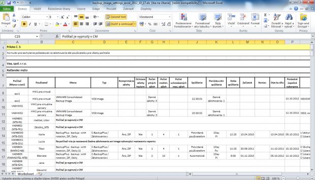 Výstupný report Konfigurácie zálohovania