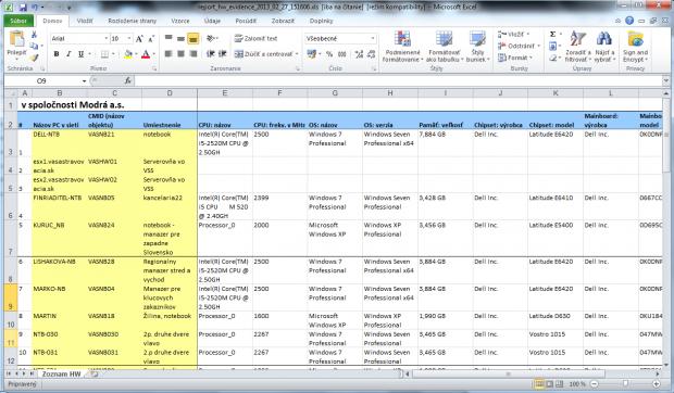 Výstupný report Zoznamu hardvéru