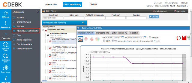 Internet bandwidth monitor