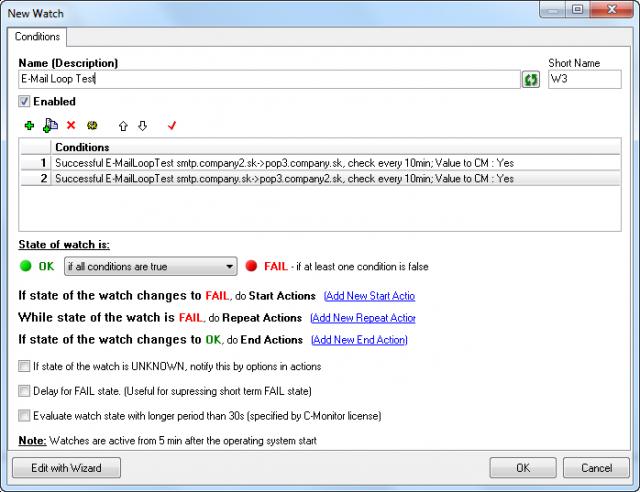 Obrázok: CM-Watch pre obojsmerné sledovanie E-Mail looping test