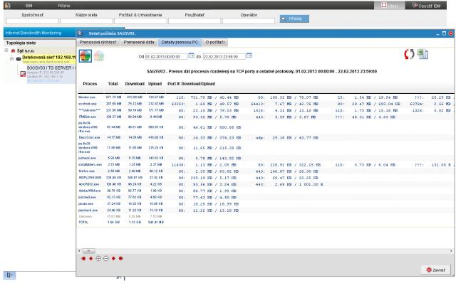 Príklad výpisu prenesených dát cez internet jednotlivými aplikáciami