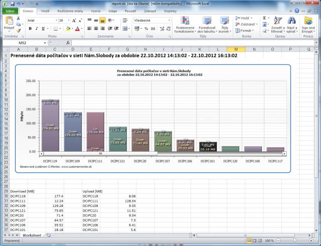 Internet bandwith monitor -  detailný pohľad na prenosy počítača export do excelu