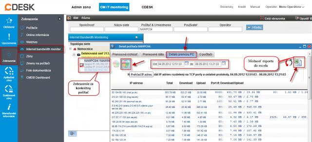 Zobrazenie rozpisu prenesených dát podľa cielových IP adries