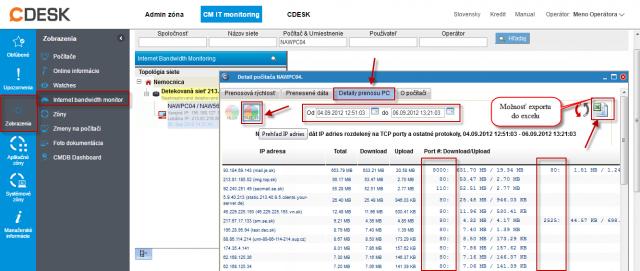 Zobrazenie portov v rozpise dátových prenosov podľa IP adries