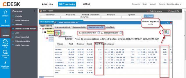 Zobrazenie portov v rozpise dátových prenosov podľa aplikácií